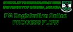 PG Registration Online  PROCESS FLOW