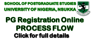 PG Registration Online  PROCESS FLOW